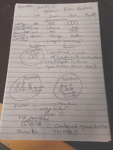 Sean Carroll Linda Randall - Hadrons Protons Neutrons Page 29